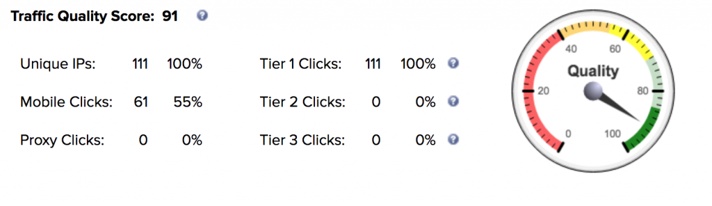 Traffic Quality Score with Clickmagik