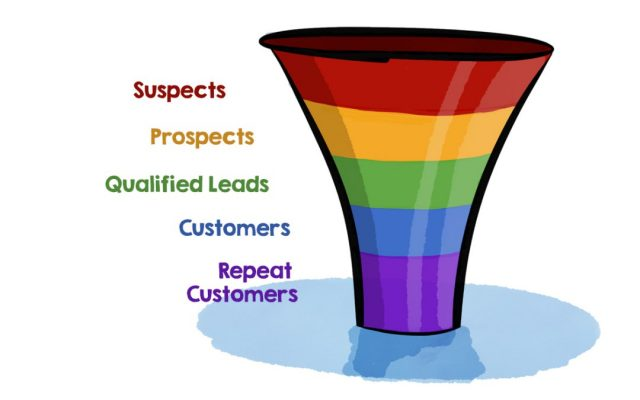 sales_funnel_bootcamp